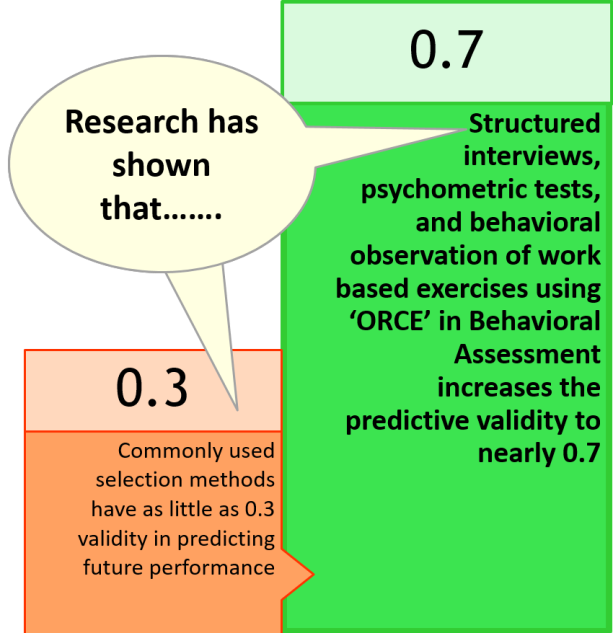 research-has-shown-2