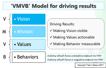 VMVB 2